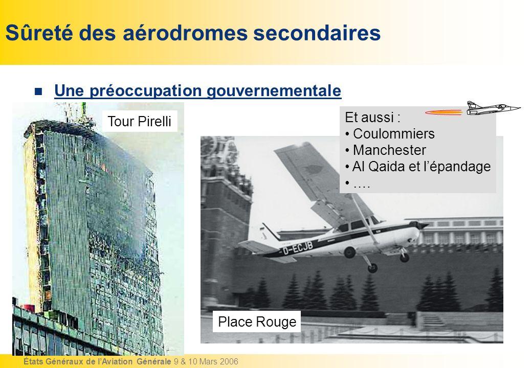 États Généraux de lAviation Générale 9 & 10 Mars 2006 Sûreté des aérodromes secondaires Une préoccupation gouvernementale Tour Pirelli Place Rouge Et