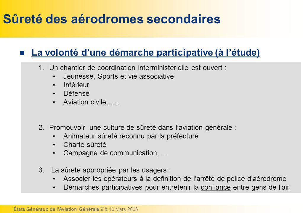 États Généraux de lAviation Générale 9 & 10 Mars 2006 Sûreté des aérodromes secondaires La volonté dune démarche participative (à létude) 1.Un chantie