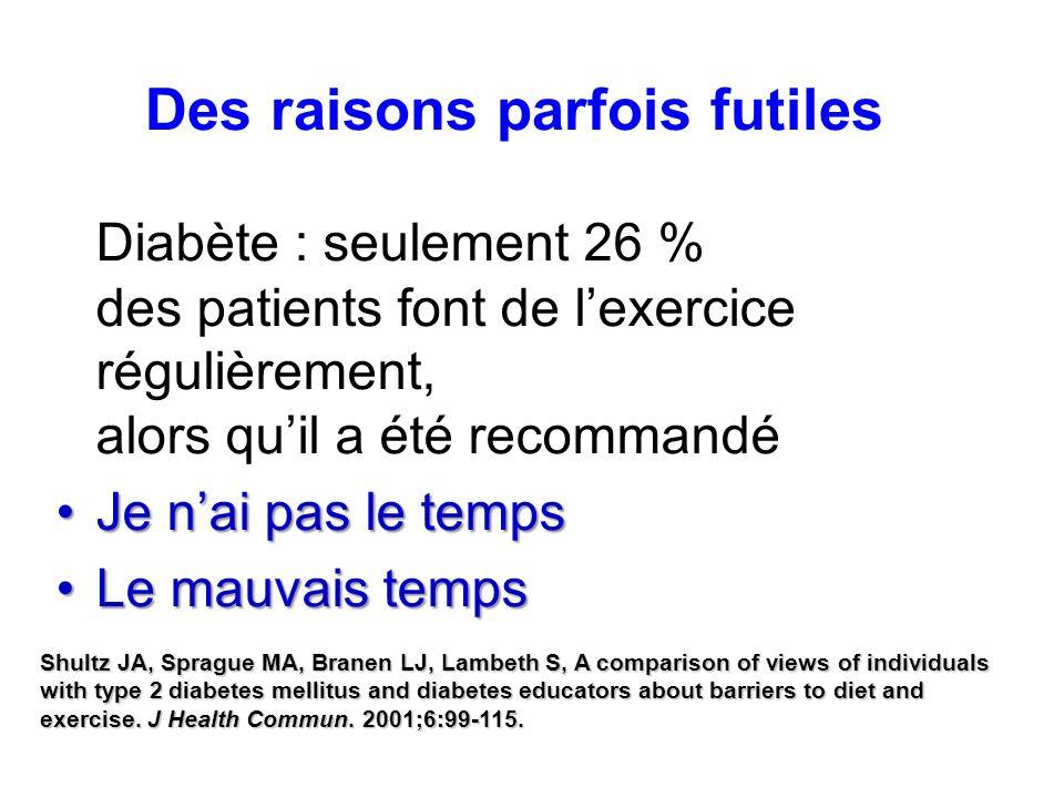 Des raisons parfois futiles Diabète : seulement 26 % des patients font de lexercice régulièrement, alors quil a été recommandé Je nai pas le tempsJe n