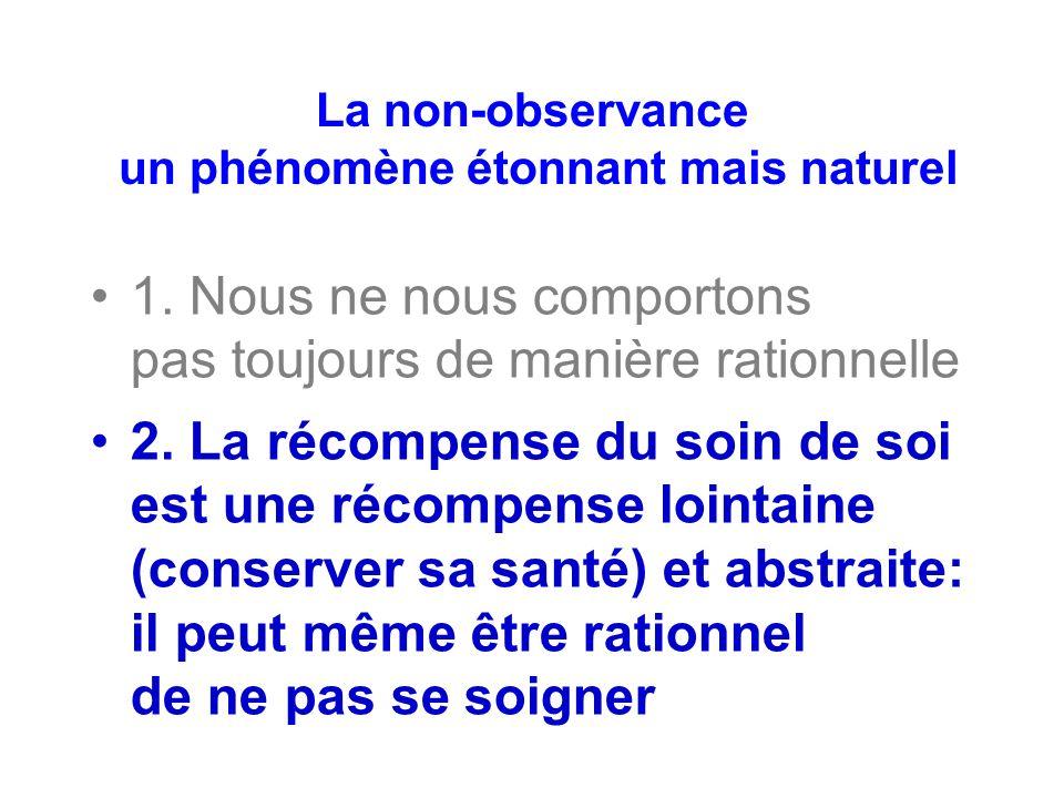 La non-observance un phénomène étonnant mais naturel 1. Nous ne nous comportons pas toujours de manière rationnelle 2. La récompense du soin de soi es
