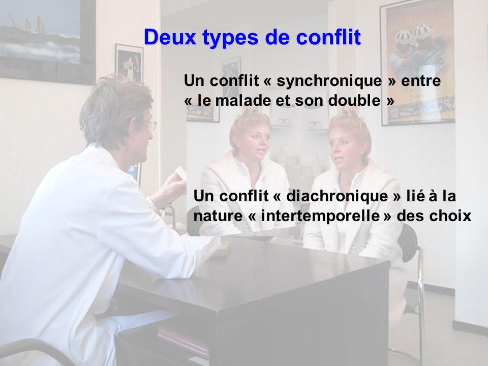 Deux types de conflit Un conflit « synchronique » entre « le malade et son double » Un conflit « diachronique » lié à la nature « intertemporelle » de