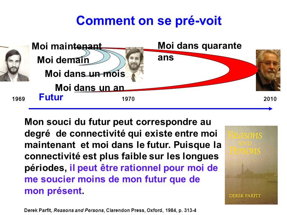 1969 1970 2010 Futur Moi maintenant Moi demain Moi dans un mois Moi dans un an Moi dans quarante ans Comment on se pré-voit Mon souci du futur peut co