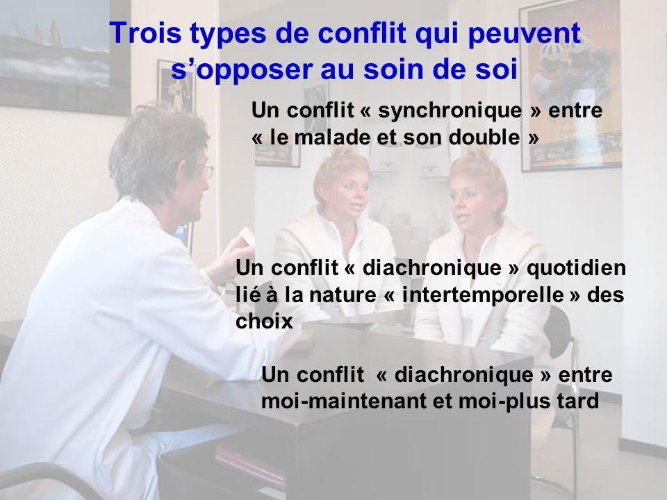 Trois types de conflit qui peuvent sopposer au soin de soi Un conflit « synchronique » entre « le malade et son double » Un conflit « diachronique » q