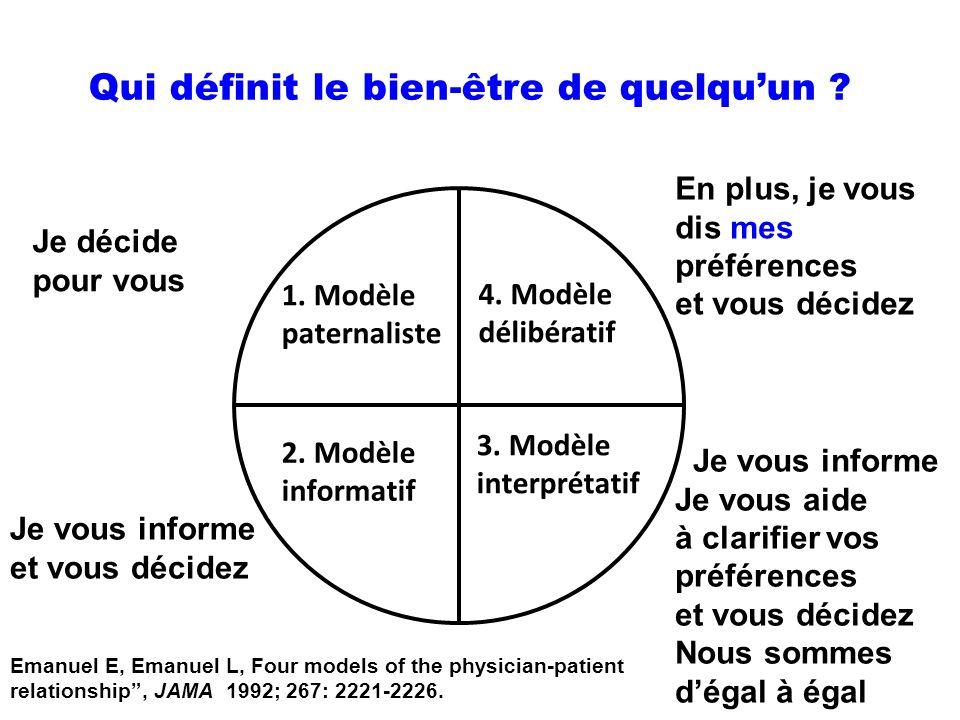 1. Modèle paternaliste 4. Modèle délibératif 2. Modèle informatif 3. Modèle interprétatif Qui définit le bien-être de quelquun ? Je décide pour vous J