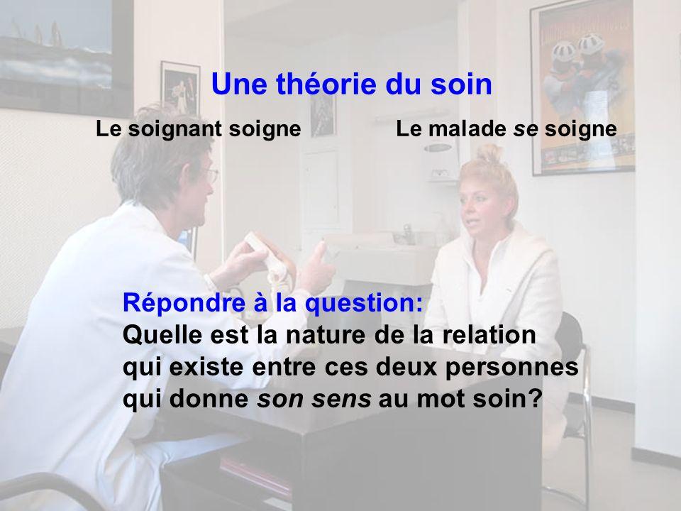 Une théorie du soin Répondre à la question: Quelle est la nature de la relation qui existe entre ces deux personnes qui donne son sens au mot soin? Le