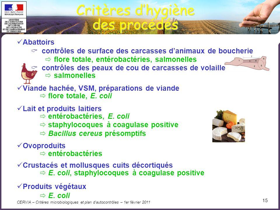 CERVIA – Critères microbiologiques et plan dautocontrôles – 1er février 2011 15 Critères dhygiène des procédés Abattoirs contrôles de surface des carc