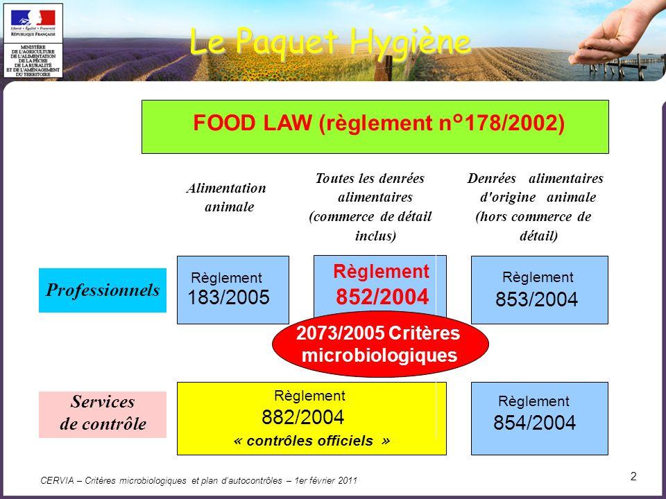 CERVIA – Critères microbiologiques et plan dautocontrôles – 1er février 2011 3 Exigences en matière dhygiène Assurer la salubrité et la sécurité sanitaire des denrées alimentaires vis-à-vis des dangers biologiques, physiques et chimiques.