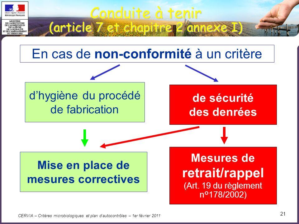 CERVIA – Critères microbiologiques et plan dautocontrôles – 1er février 2011 21 Conduite à tenir (article 7 et chapitre 2 annexe I) En cas de non-conf