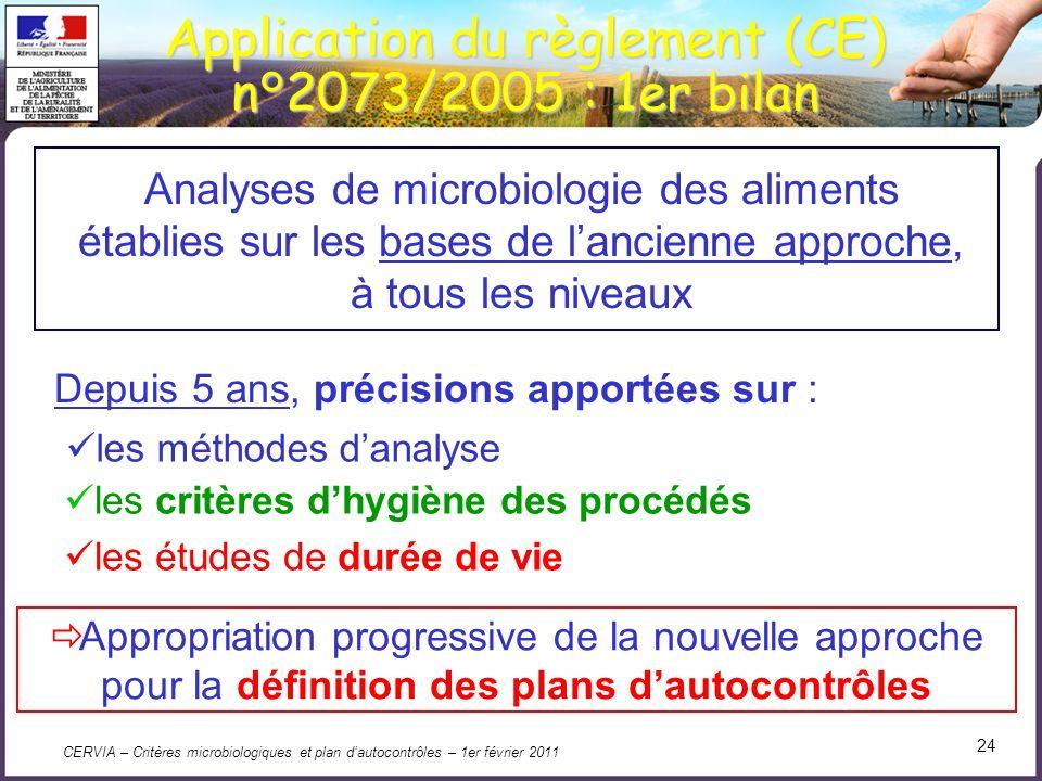 CERVIA – Critères microbiologiques et plan dautocontrôles – 1er février 2011 24 les études de durée de vie Analyses de microbiologie des aliments étab