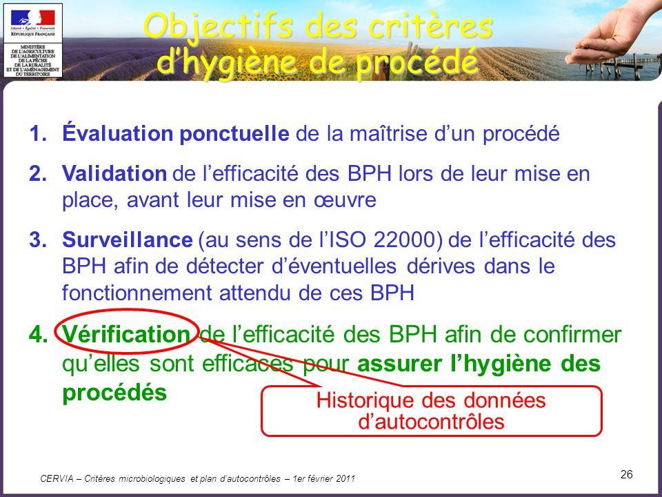 CERVIA – Critères microbiologiques et plan dautocontrôles – 1er février 2011 26 Objectifs des critères dhygiène de procédé 1.Évaluation ponctuelle de