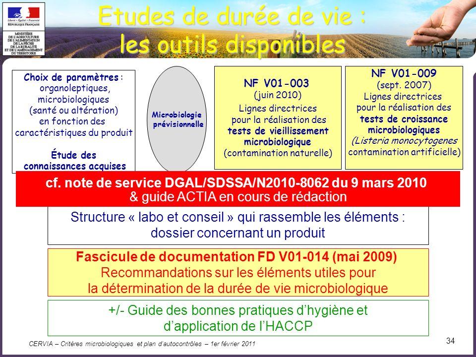 CERVIA – Critères microbiologiques et plan dautocontrôles – 1er février 2011 34 Etudes de durée de vie : les outils disponibles NF V01-003 (juin 2010)