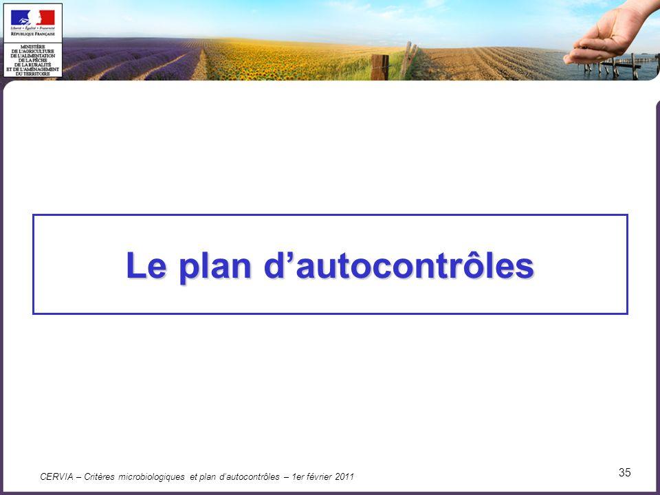 CERVIA – Critères microbiologiques et plan dautocontrôles – 1er février 2011 35 Le plan dautocontrôles