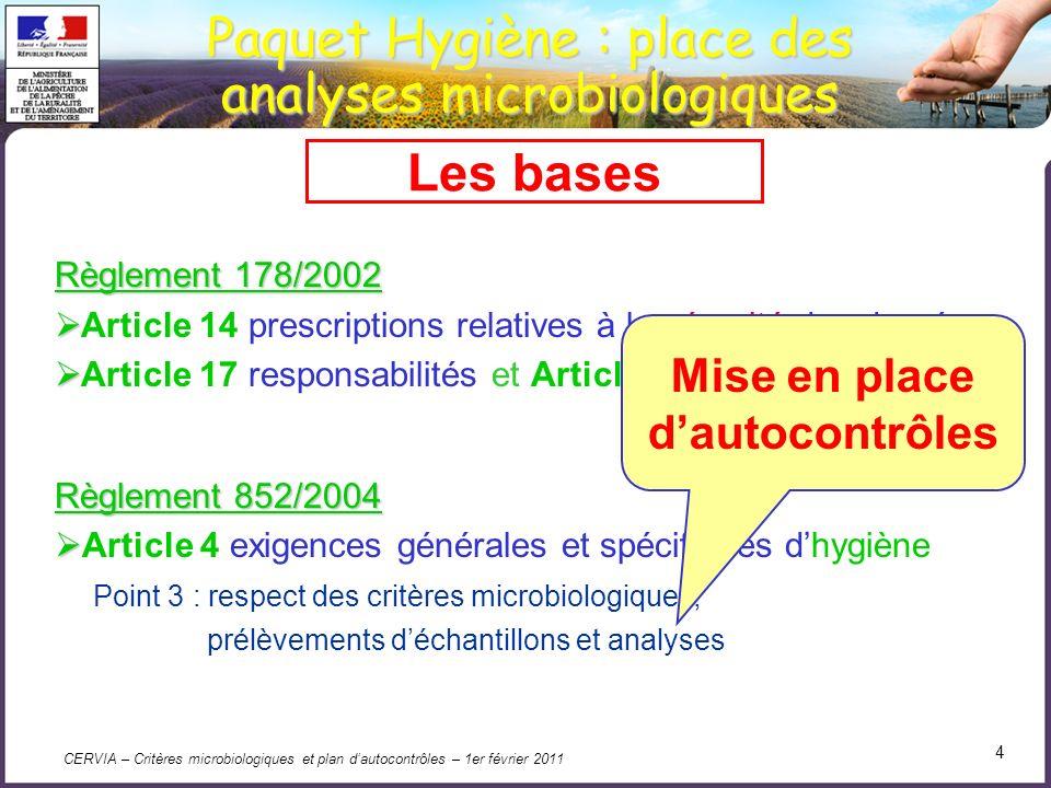 CERVIA – Critères microbiologiques et plan dautocontrôles – 1er février 2011 25 Méthodes danalyse Les méthodes de référence à utiliser sont précisées en annexe I du règlement (CE) n°2073/2005 (normes EN/ISO, méthodes LR- UE) flexibilité article 5, point 5 Ainsi que les méthodes alternatives validées : - conformément au protocole défini dans la norme EN ISO 16140 - par rapport à la méthode danalyse de référence (EN/ISO).
