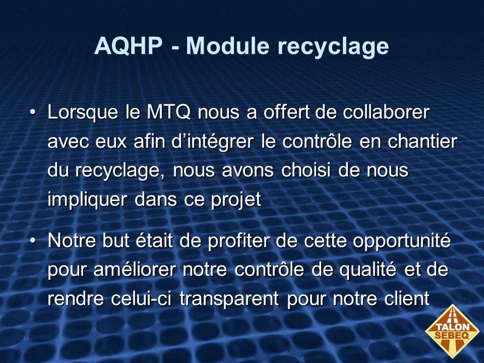 AQHP - Module recyclage Lorsque le MTQ nous a offert de collaborer avec eux afin dintégrer le contrôle en chantier du recyclage, nous avons choisi de nous impliquer dans ce projetLorsque le MTQ nous a offert de collaborer avec eux afin dintégrer le contrôle en chantier du recyclage, nous avons choisi de nous impliquer dans ce projet Notre but était de profiter de cette opportunité pour améliorer notre contrôle de qualité et de rendre celui-ci transparent pour notre clientNotre but était de profiter de cette opportunité pour améliorer notre contrôle de qualité et de rendre celui-ci transparent pour notre client