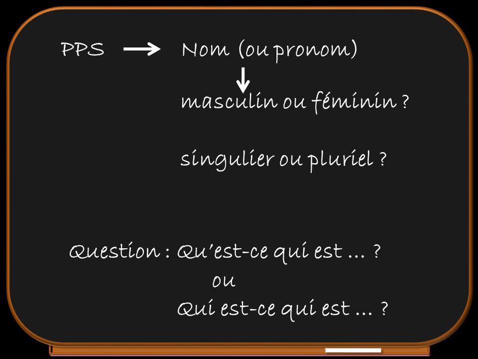 Nom (ou pronom) Question : Quest-ce qui est … ? ou Qui est-ce qui est … ? PPS masculin ou féminin ? singulier ou pluriel ?