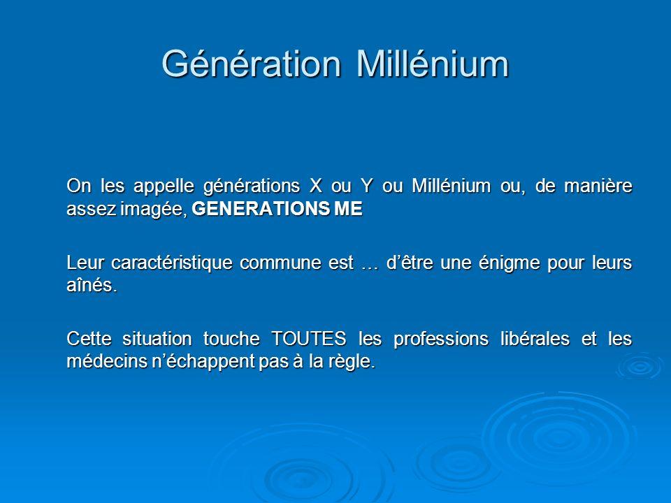 Génération Millénium On les appelle générations X ou Y ou Millénium ou, de manière assez imagée, GENERATIONS ME Leur caractéristique commune est … dêt