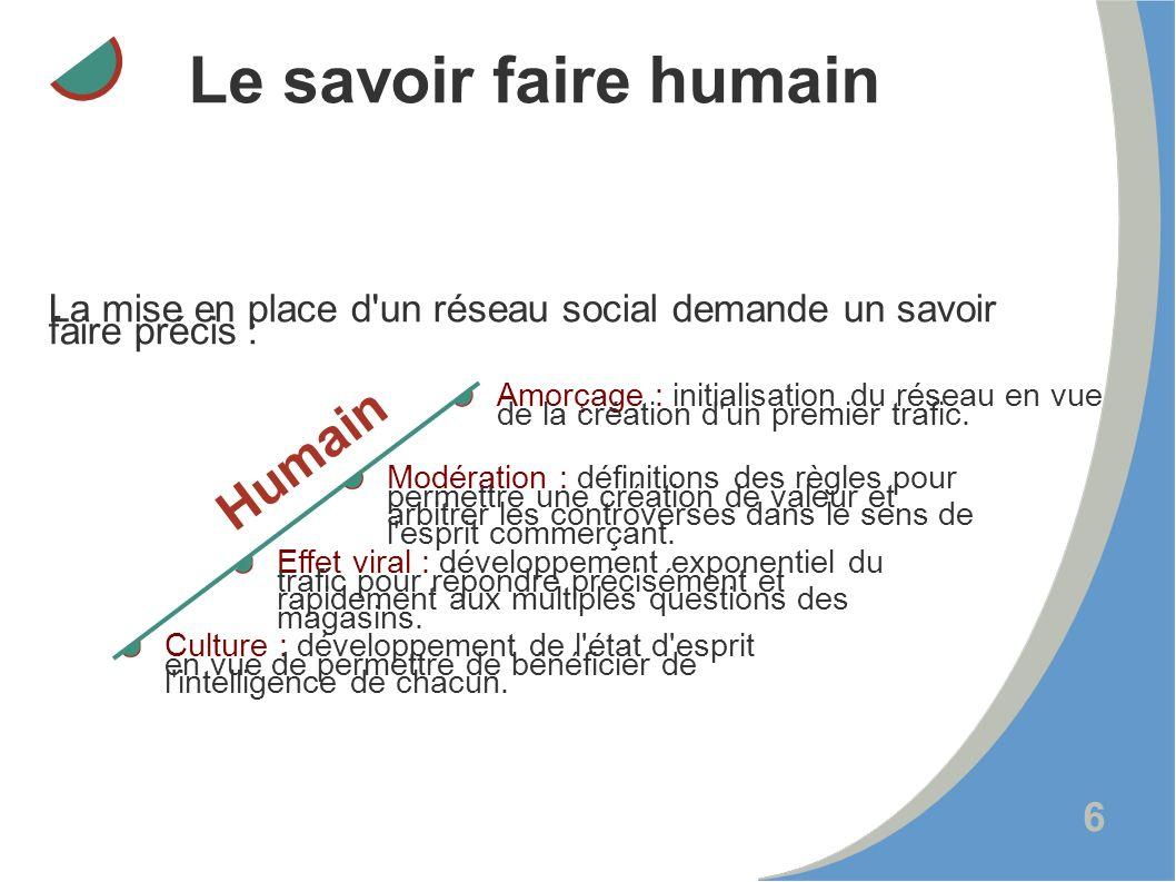 6 La mise en place d un réseau social demande un savoir faire précis : Amorçage : initialisation du réseau en vue de la création d un premier trafic.