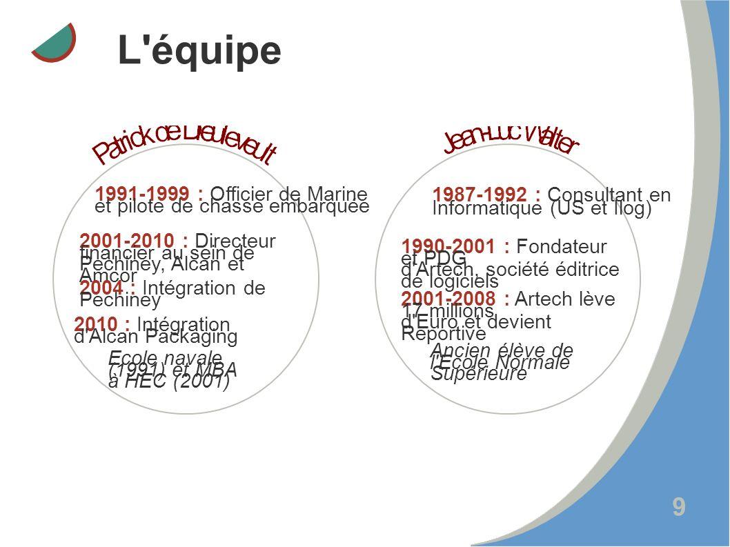 9 L équipe 1987-1992 : Consultant en Informatique (US et Ilog) 1990-2001 : Fondateur et PDG d Artech, société éditrice de logiciels 2001-2008 : Artech lève 17 millions d Euro et devient Reportive Ancien élève de l Ecole Normale Supérieure 1991-1999 : Officier de Marine et pilote de chasse embarquée 2001-2010 : Directeur financier au sein de Pechiney, Alcan et Amcor 2004 : Intégration de Pechiney Ecole navale (1991) et MBA à HEC (2001) 2010 : Intégration d Alcan Packaging