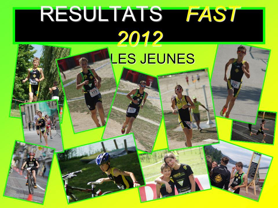 LES JEUNES LES JEUNES RESULTATS FAST 2012