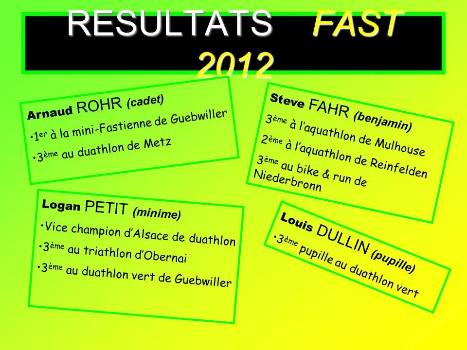 RESULTATS FAST 2012 Arnaud ROHR (cadet) 1 er à la mini-Fastienne de Guebwiller 3 ème au duathlon de Metz Logan PETIT (minime) Vice champion dAlsace de