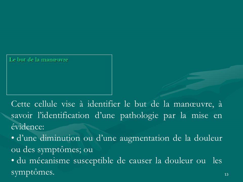 13 Le but de la manœuvre Cette cellule vise à identifier le but de la manœuvre, à savoir lidentification dune pathologie par la mise en évidence: dune