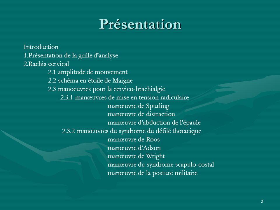 3 Présentation Introduction 1.Présentation de la grille danalyse 2.Rachis cervical 2.1 amplitude de mouvement 2.2 schéma en étoile de Maigne 2.3 manoe