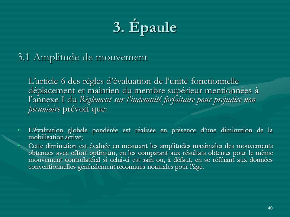 40 3. Épaule 3.1 Amplitude de mouvement Larticle 6 des règles dévaluation de lunité fonctionnelle déplacement et maintien du membre supérieur mentionn