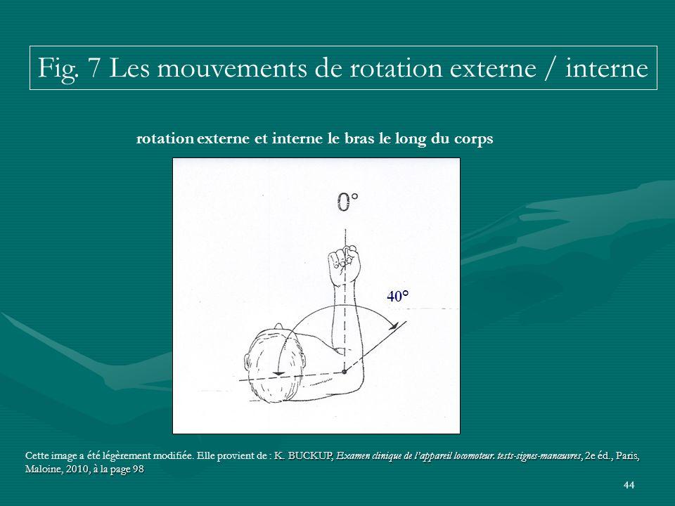 44 K. BUCKUP, Examen clinique de lappareil locomoteur. tests-signes-manœuvres, 2e éd., Paris, Maloine, 2010, à la page 98 Cette image a été légèrement