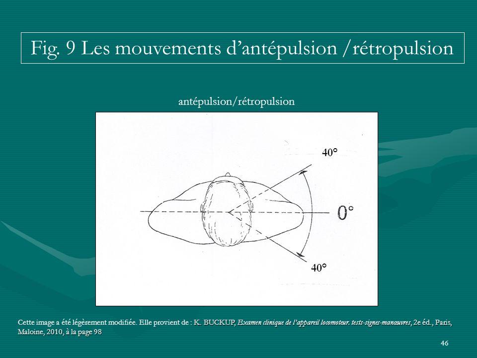 46 K. BUCKUP, Examen clinique de lappareil locomoteur. tests-signes-manœuvres, 2e éd., Paris, Maloine, 2010, à la page 98 Cette image a été légèrement