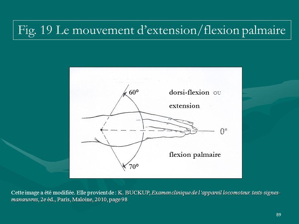 89 dorsi-flexion OU extension flexion palmaire 60° 70° K. BUCKUP, Examen clinique de lappareil locomoteur. tests-signes- manœuvres, 2e éd., Paris, Mal