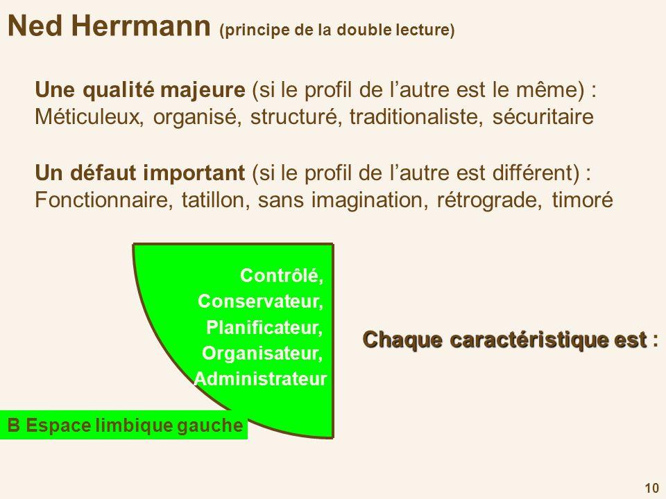 10 Ned Herrmann (principe de la double lecture) Contrôlé, Conservateur, Planificateur, Organisateur, Administrateur B Espace limbique gauche Un défaut