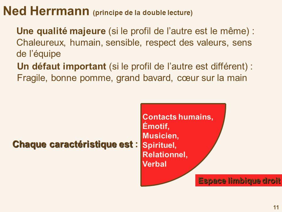 11 Ned Herrmann (principe de la double lecture) Contacts humains,Émotif,Musicien,Spirituel,Relationnel,Verbal Espace limbique droit C Une qualité maje