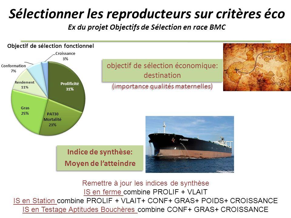 Sélectionner les reproducteurs sur critères éco Ex du projet Objectifs de Sélection en race BMC objectif de sélection économique: destination (importa