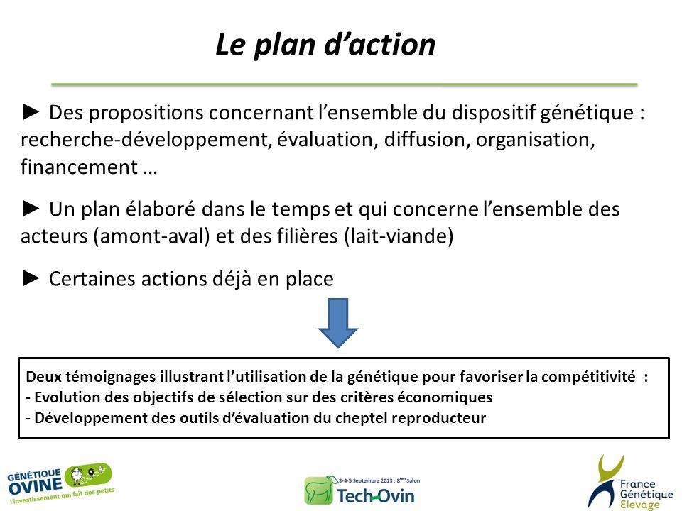 Le plan daction Des propositions concernant lensemble du dispositif génétique : recherche-développement, évaluation, diffusion, organisation, financem