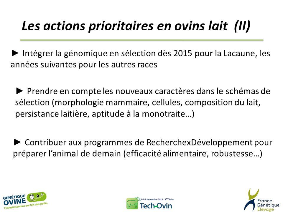 Les actions prioritaires en ovins lait (II) Intégrer la génomique en sélection dès 2015 pour la Lacaune, les années suivantes pour les autres races Pr