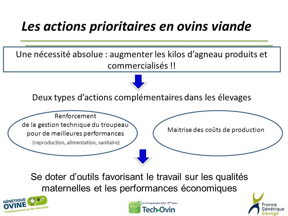 Avant le témoignage, un rappel sur le contrôle de Performances Quelle formule ?Quelles informations fournir ?Pour quoi faire .