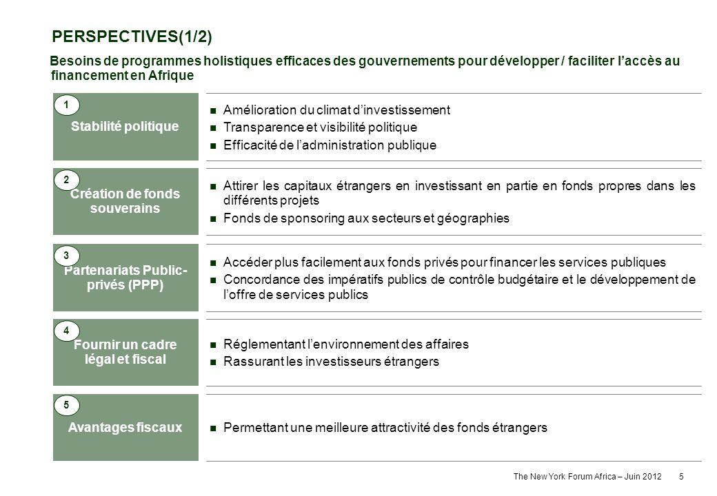 The New York Forum Africa – Juin 2012 5 PERSPECTIVES(1/2) Stabilité politique Amélioration du climat dinvestissement Transparence et visibilité politi