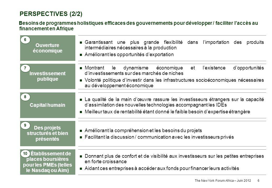 The New York Forum Africa – Juin 2012 6 PERSPECTIVES (2/2) Ouverture économique Garantissant une plus grande flexibilité dans limportation des produit