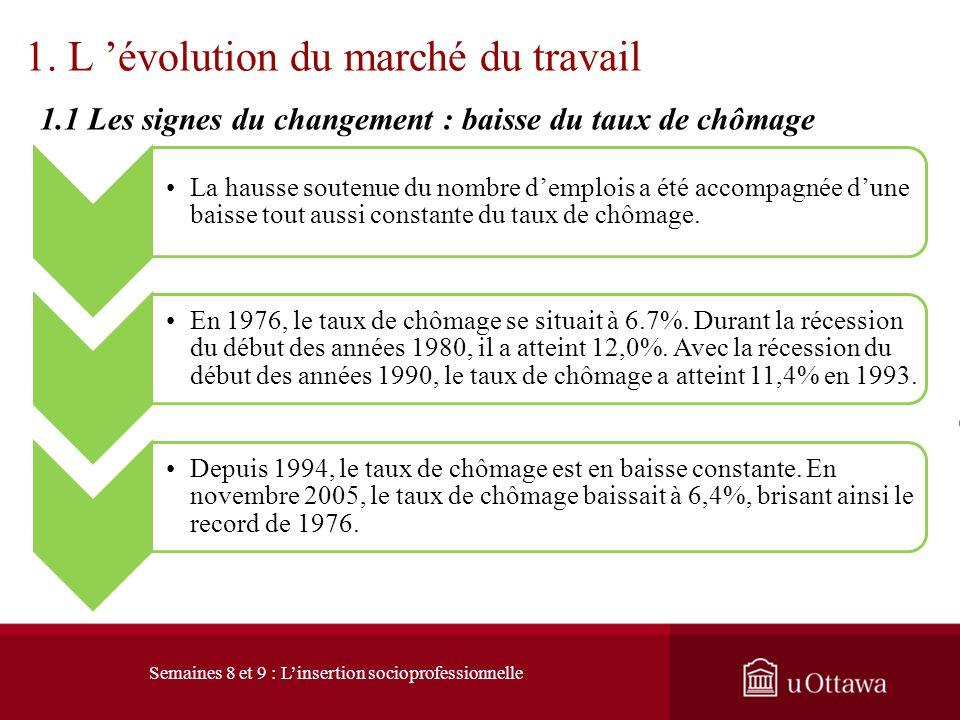 http://www.statcan.gc.ca/pub/75-001-x/2009102/charts-graphiques/10788/c-g000a-fra.htm Taux de chômage comparatif Canada et États-Unis dAmérique Semain