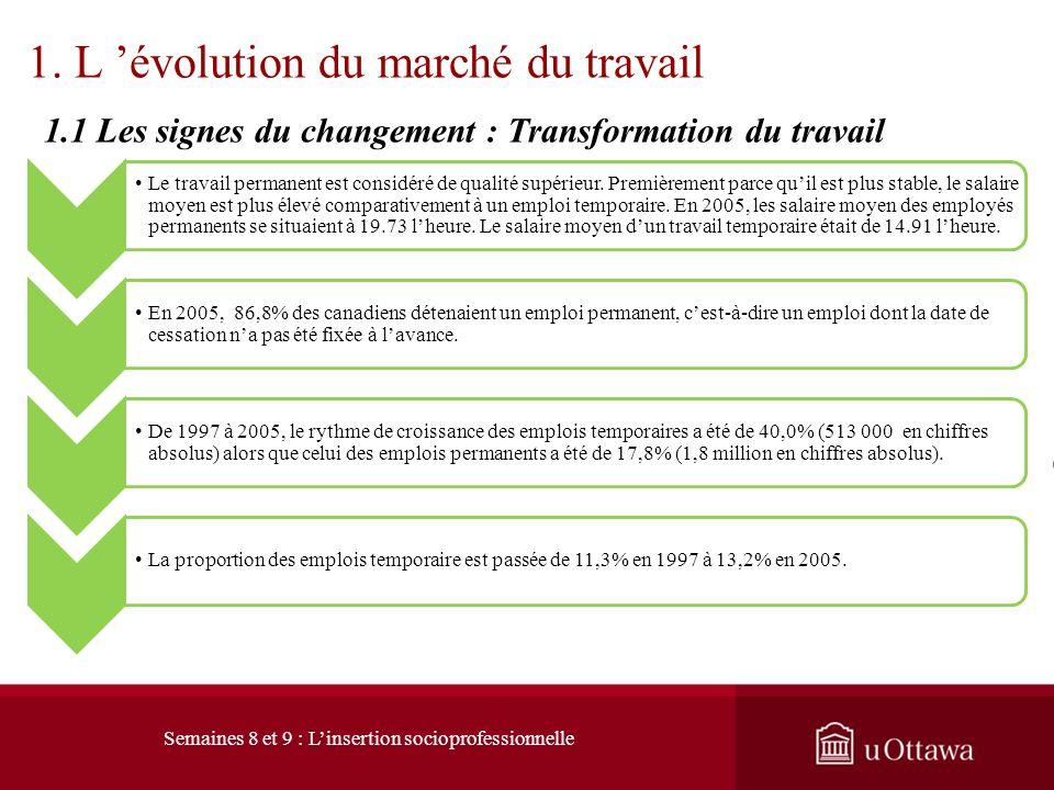 Tableau comparatif de lévolution de lemploi selon les secteurs dactivité (1992 – 2011) http://www.statcan.gc.ca/pub/11-010-x/2011002/ct024-fra.htm Sem