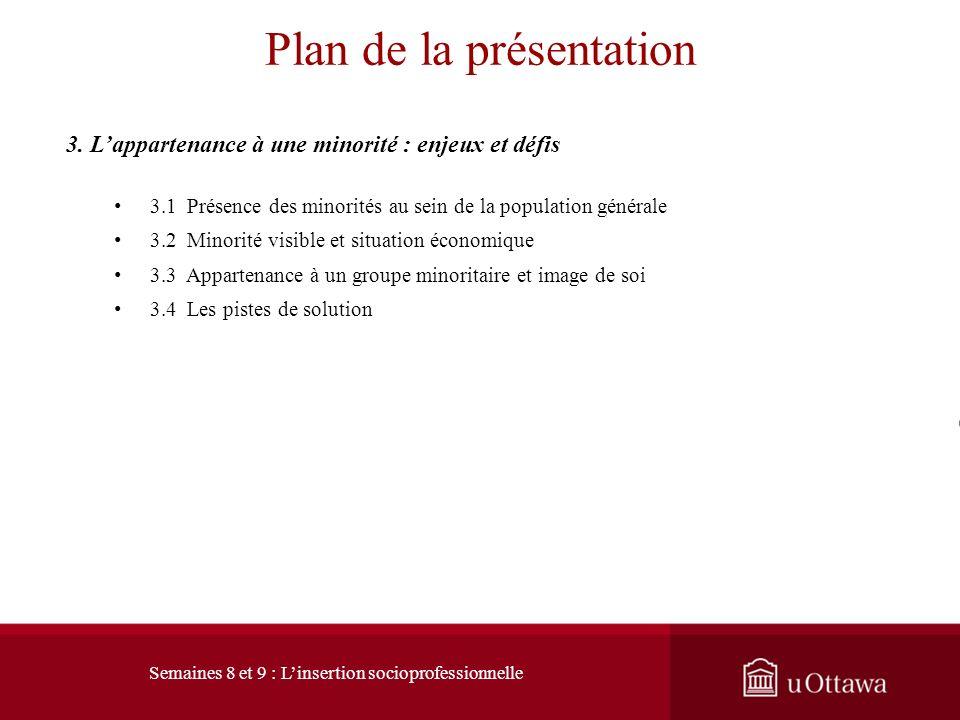 Plan de la présentation 1. Lévolution du marché du travail 1.1 Les signes du changement 1.2 Émergence dune économie globale 2. La transition des étude