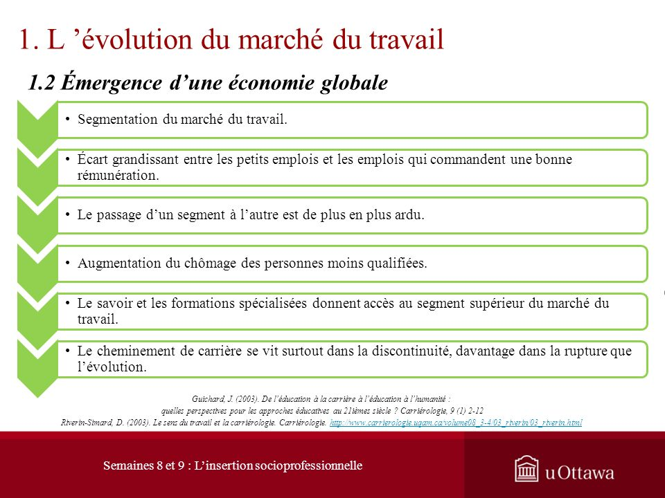 1. L évolution du marché du travail Semaines 8 et 9 : Linsertion socioprofessionnelle
