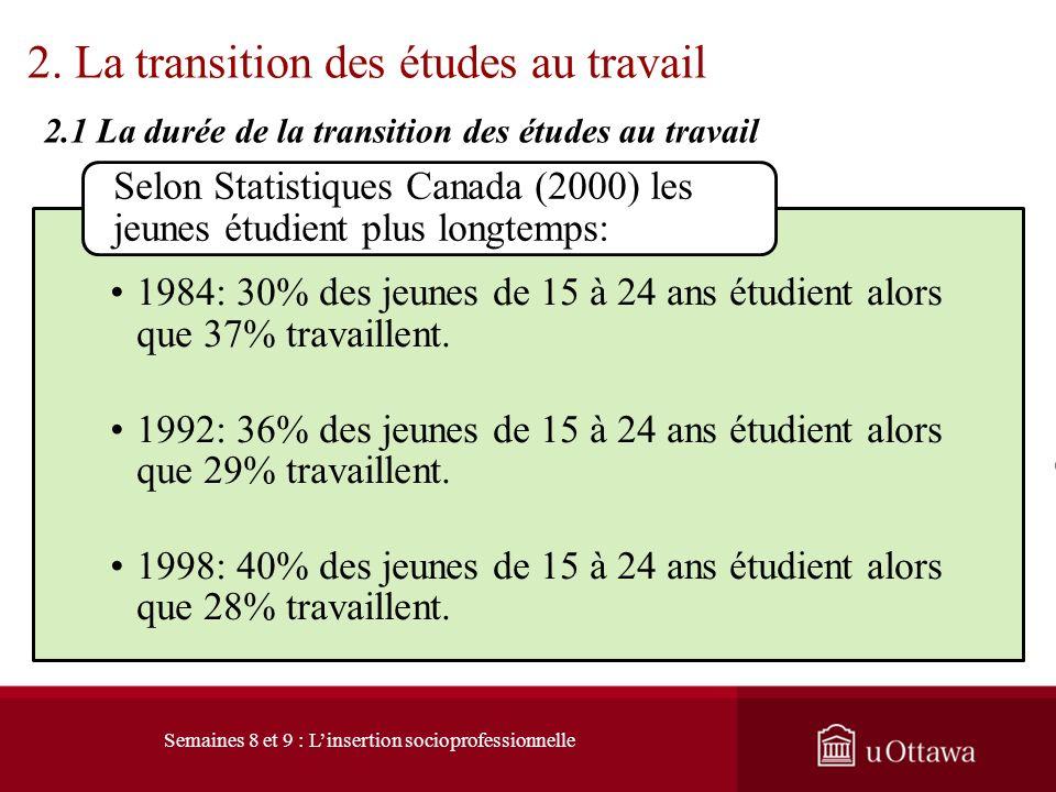 2. La transition des études au travail 2.1 La durée de la transition des études au travail Le processus dintégration sociale par le travail est un phé