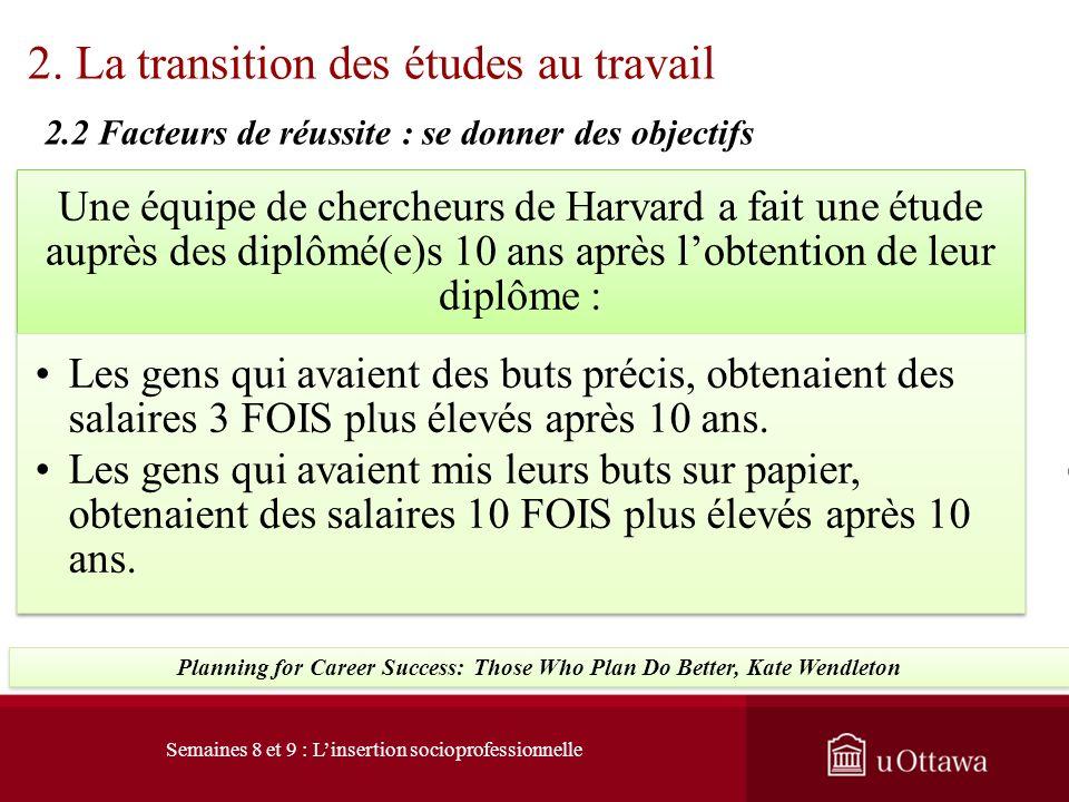 2. La transition des études au travail 2.2 Facteurs de réussite Pourquoi? Pour acquérir des compétences Pour enrichir le curriculum vitae Pour élargir