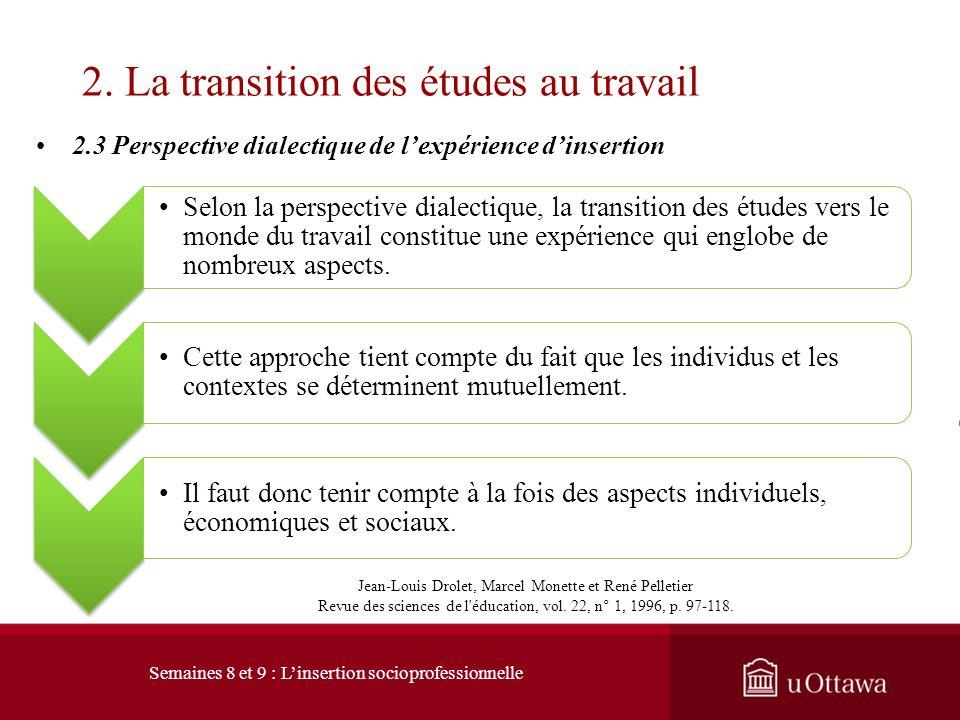 2. La transition des études au travail 2.2 Facteurs de réussite : se donner des objectifs Une équipe de chercheurs de Harvard a fait une étude auprès