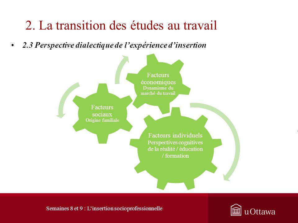 2.3 Perspective dialectique de lexpérience dinsertion 2. La transition des études au travail Selon la perspective dialectique, la transition des étude