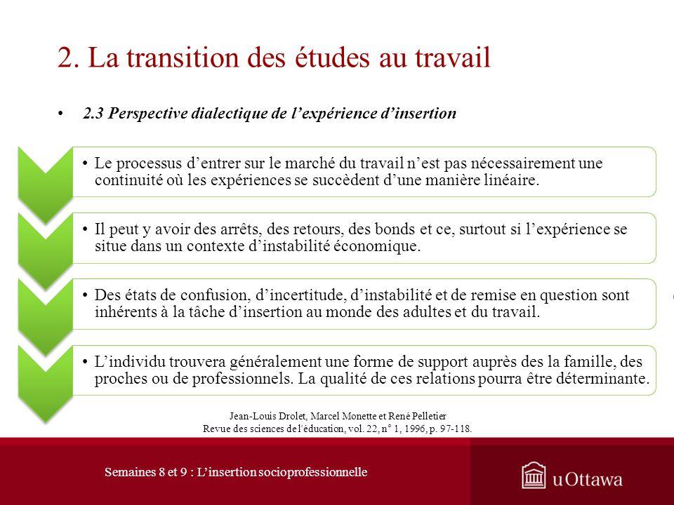 2.3 Perspective dialectique de lexpérience dinsertion 2. La transition des études au travail Arrivée sur le marché du travail Situation de tension Int