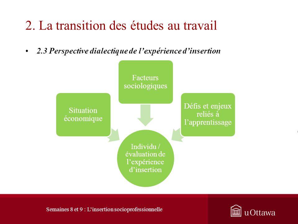 2. Linsertion socioprofessionnelle 2.3 Perspective dialectique de lexpérience dinsertion Une expérience dinsertion socioprofessionnelle est imprévisib
