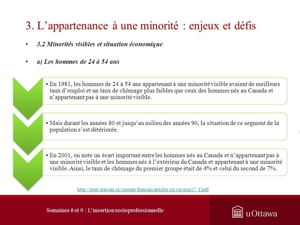 3. Lappartenance à une minorité : enjeux et défis Les minorités visibles constituent 13% de la population générale du Canada (Tran, 2004). Limportance