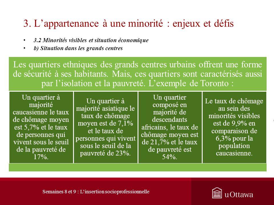 3. Lappartenance à une minorité : enjeux et défis 3.2 Minorités visibles et situation économique a) Les hommes de 24 à 54 ans En 1981, les hommes de 2